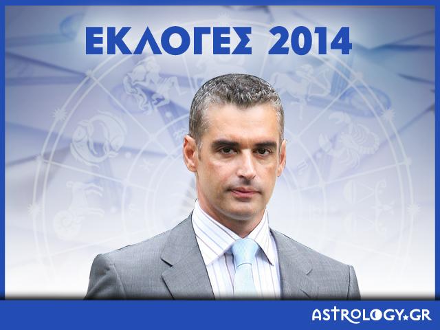 Astrology ekloges Aris Spilitopoulos