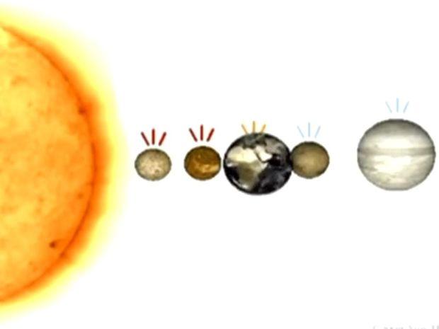 Τα ουράνια σώματα - Ο Ήλιος