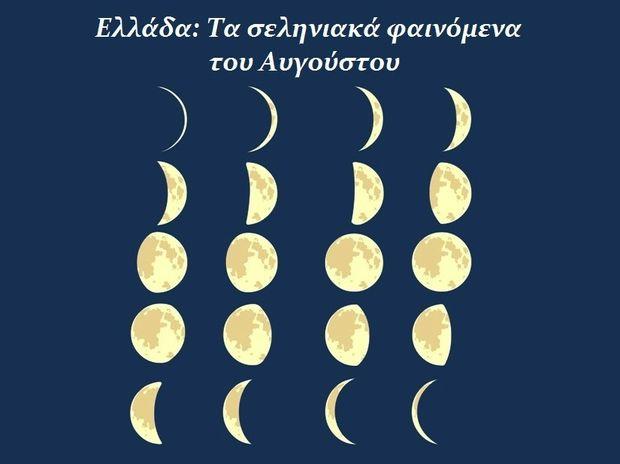 Ελλάδα: τα σεληνιακά φαινόμενα του Αυγούστου