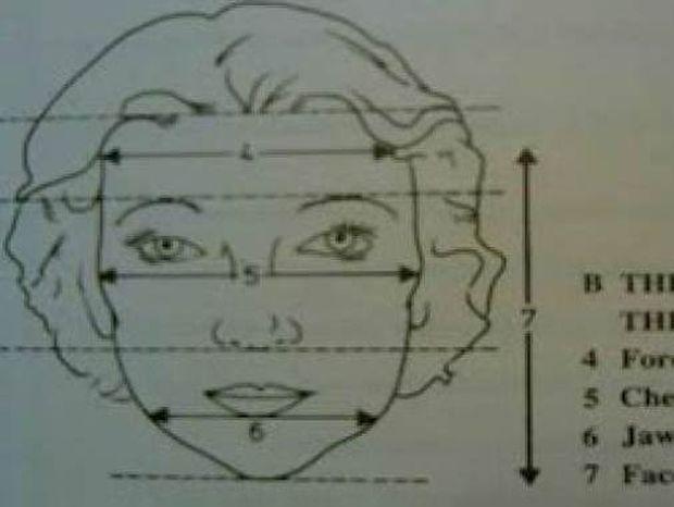 Πώς να διαβάζετε τα πρόσωπα των ανθρώπων