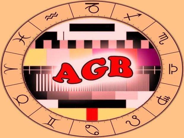 Τα μηχανάκια της AGB με αστρολογικές μετρήσεις και κριτικές