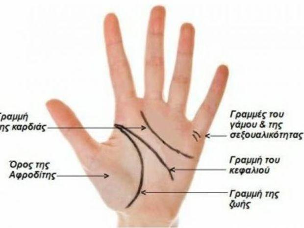 Χειρομαντεία: Δες ποια μυστικά της ζωής σου κρύβει το χέρι σου!