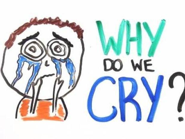 ΤΟ ΞΕΡΑΤΕ; Που οφείλεται το κλάμα; (video)