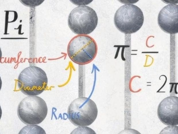 Πώς οι αρχαίοι Έλληνες διαμόρφωσαν τα μοντέρνα μαθηματικά (βίντεο)