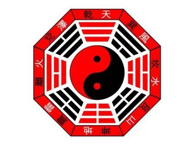 Τα 8 τρίγραμμα του Feng Shui και η σημασία τους