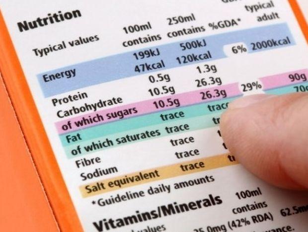 Τι πρέπει να προσέχετε στις ετικέτες των τροφίμων;