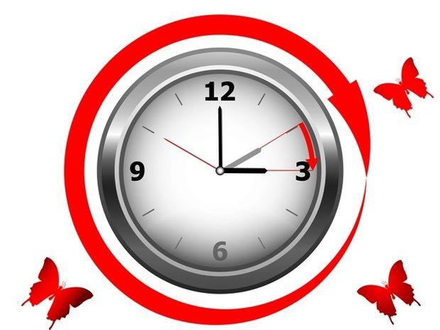 Αστρολογική επικαιρότητα 29/3: Εφαρμογή της θερινής ώρας