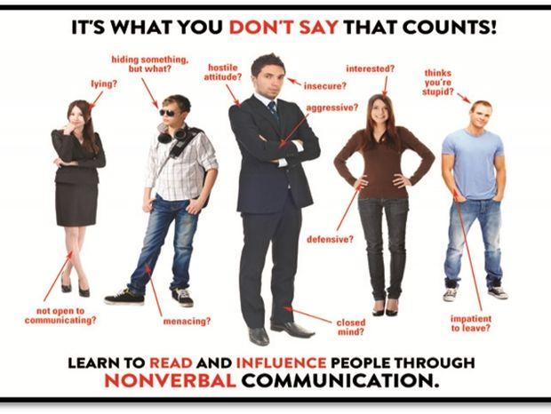 Γλώσσα του σώματος: 15 μυστικά για να σε συμπαθούν