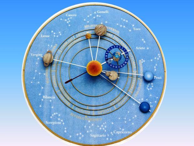 Οι αστρολογικές όψεις του Ιανουαρίου