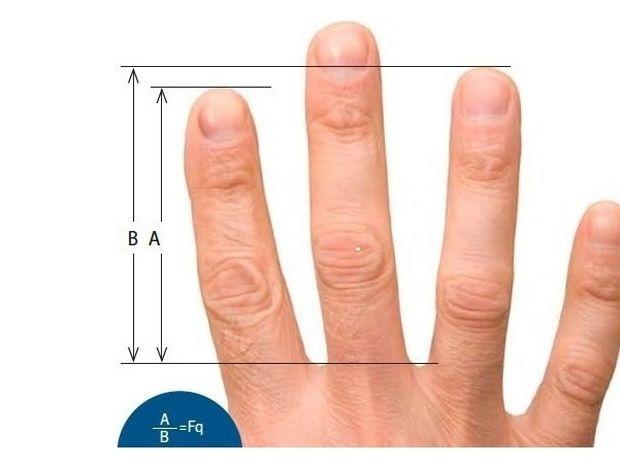 Απιστία: Πώς την καταλαβαίνεις από τα δάχτυλα