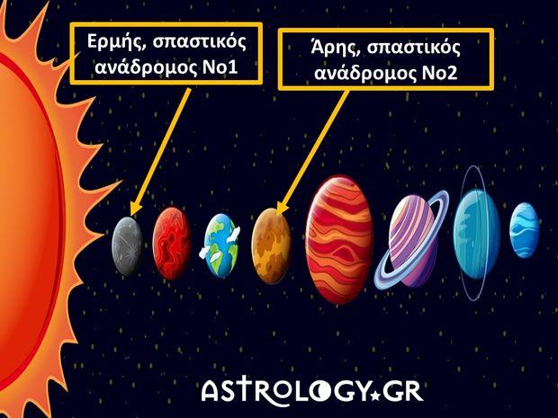 Ερμής κι Άρης, οι 2 ανάδρομοι, συμμαχούν για να σου σπάσουν τα νεύρα