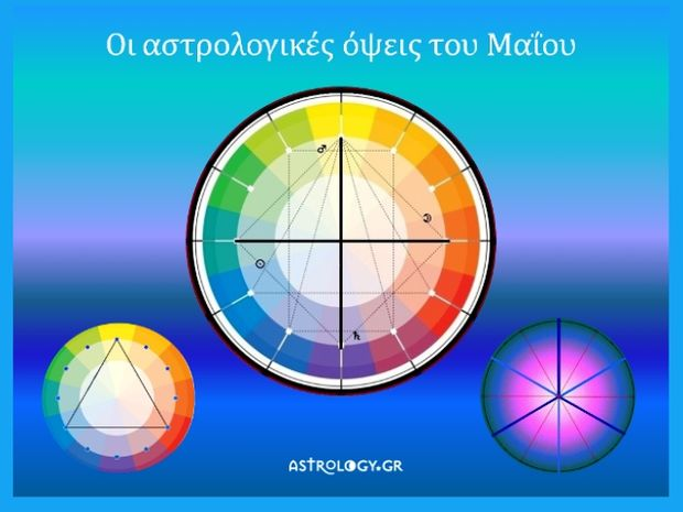 Οι αστρολογικές όψεις του Μαΐου
