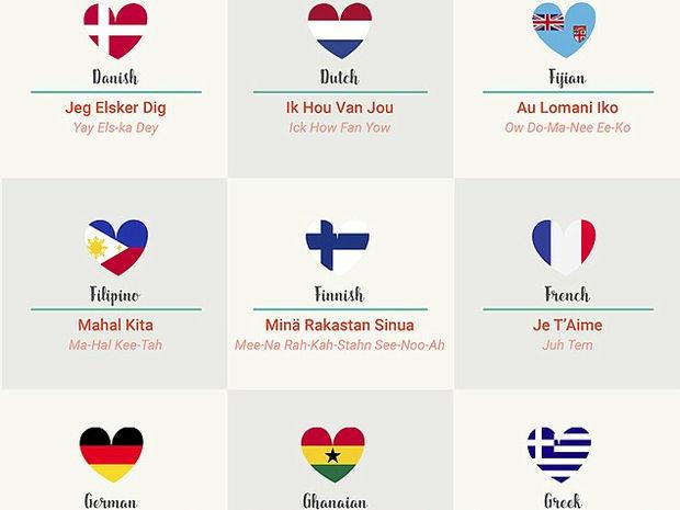 Πώς να πείτε «σ' αγαπώ» σε 50 διαφορετικές γλώσσες!